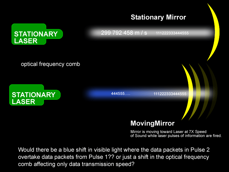optical frequency comb.png