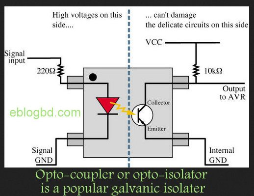 opto-coupler-or-opto-isolator3.jpg