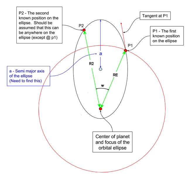 Orbital_Ellipse2.png