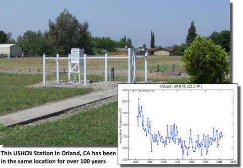 OrlandCA_USHCN_Site_small.jpg