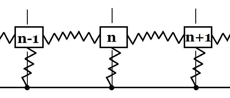 oscillators.jpg