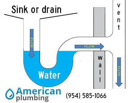 p-trap-plumbing.jpg