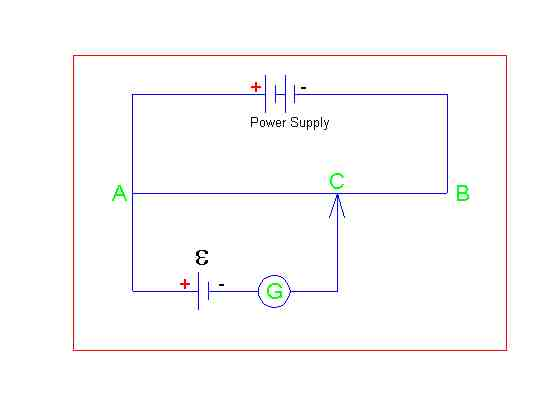 voltage divider and potentiometer
