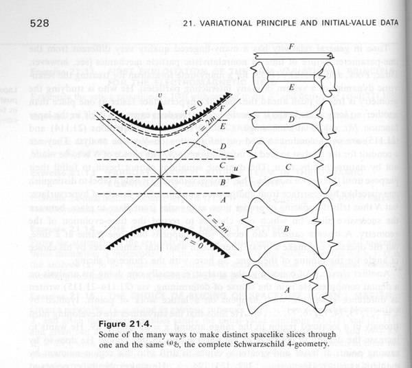 p528Gravitationsmall.jpg