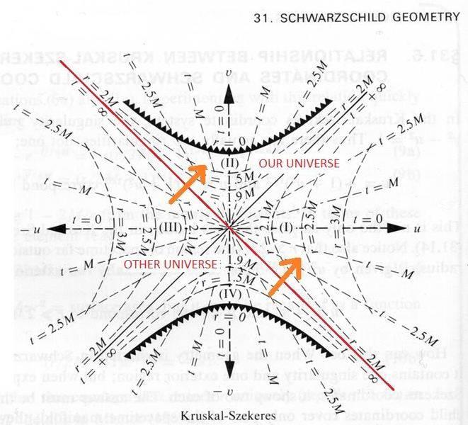 p834Gravitation.jpg