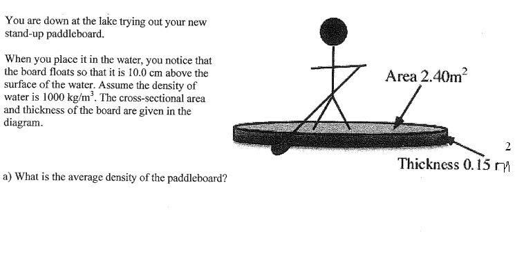 paddleboard_zpsfa095069.jpg