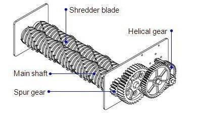 paper shredder spares