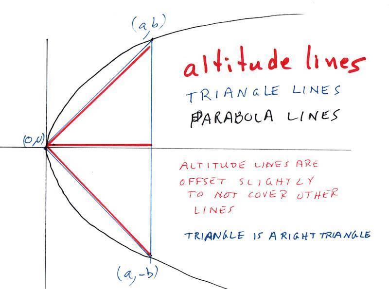 parabola and triangle.jpg