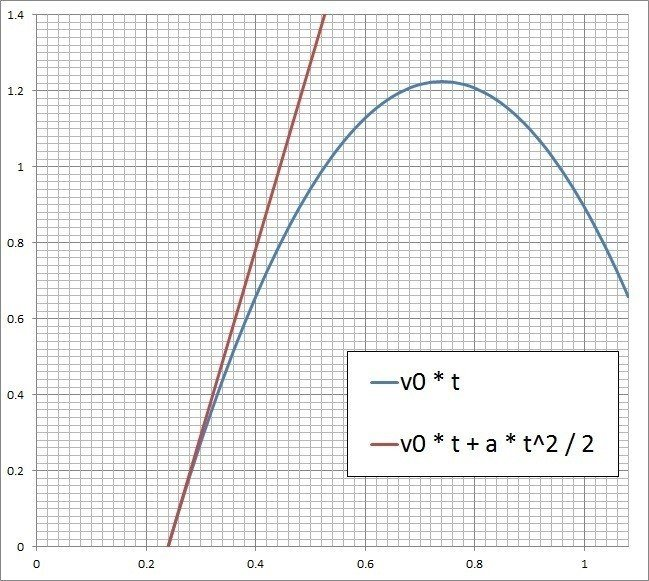 Parabola2.jpg