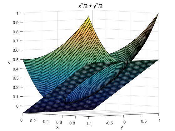 Paraboloid2.jpg