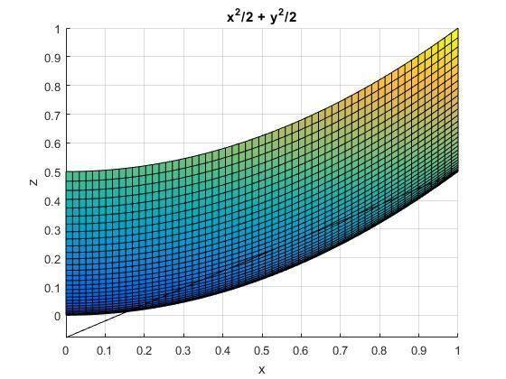 Paraboloid3.jpg