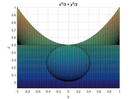 Paraboloid4.jpg