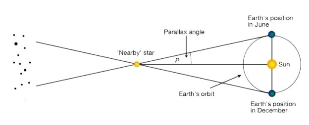 Parallax%20schematic.jpg
