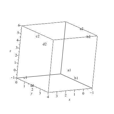 parallelogram_plot.jpg