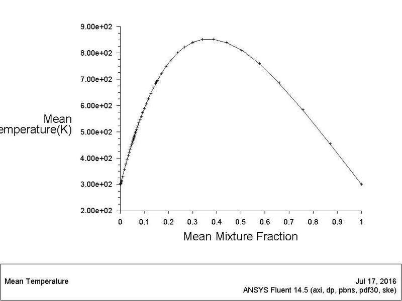 pdf temperature.jpg