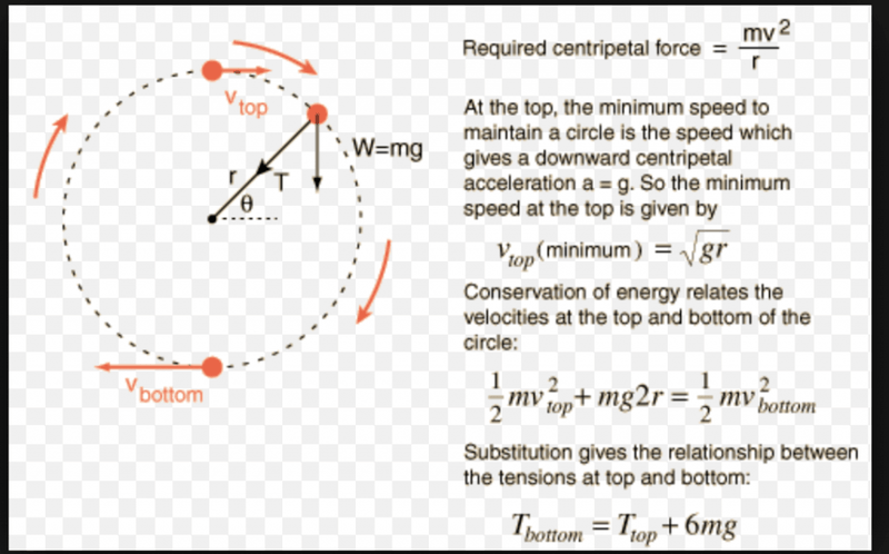 conservation of motion Apply law of conservation of momentum to solve problems of collisions collision lab : forces and motion: forces and motion: basics.