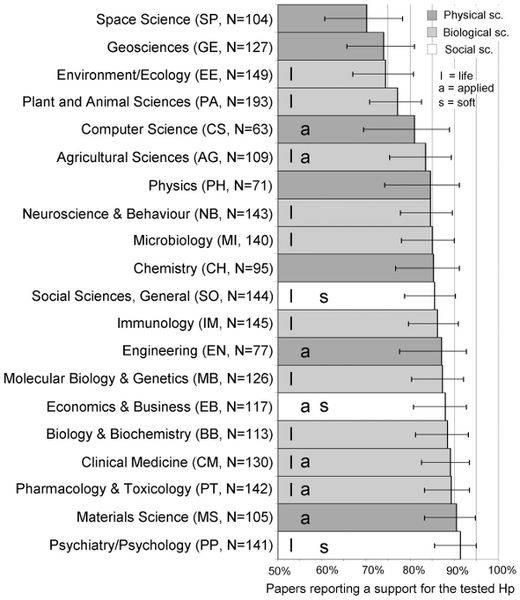 percent-positive-disciplines2.jpg