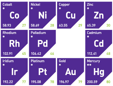 periodic_table1.png