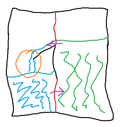 Perpetual Motion Idea.png