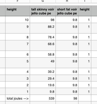 pf.tall.skinny.vs.short.fat.voir.jpg