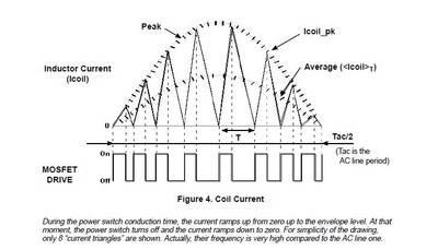 PFC_current_waveform_18F5EAD9-CA6B-5E4E-250950656C4D83E6.jpg