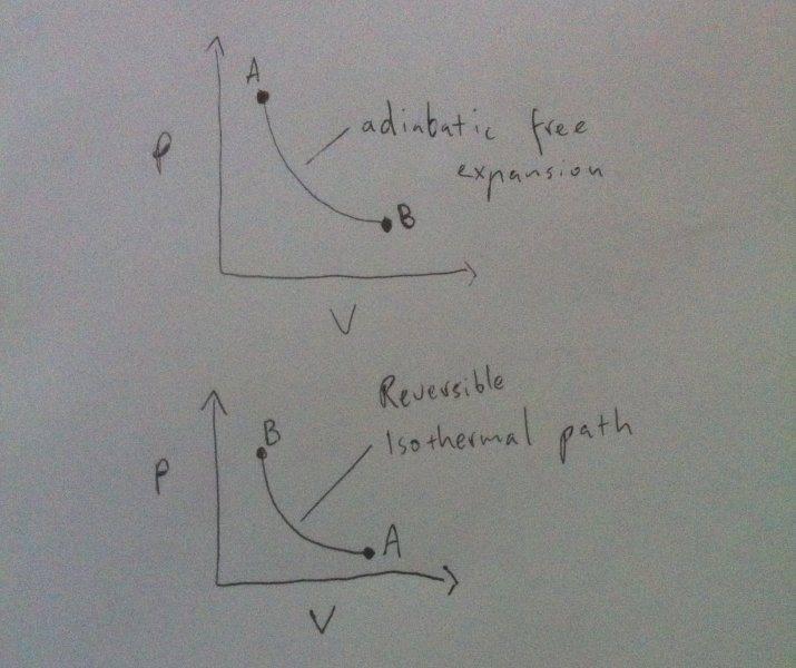 Adiabatic free expansion and reversible isothermal path physics photo 8g ccuart Choice Image