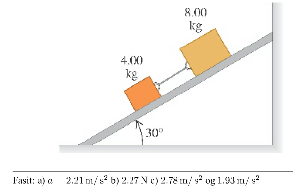 Two boxes tied together on an inclined plane  Find common