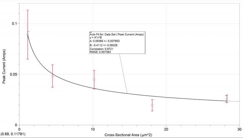 Physics Graph v.2.PNG