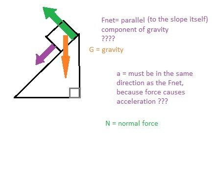 physics incline plane.jpg
