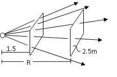 physpic.jpg