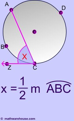picture-angle-tangent-chord.jpg