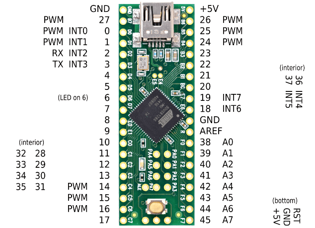 Help finding a rotary encoder with interupt capabilities