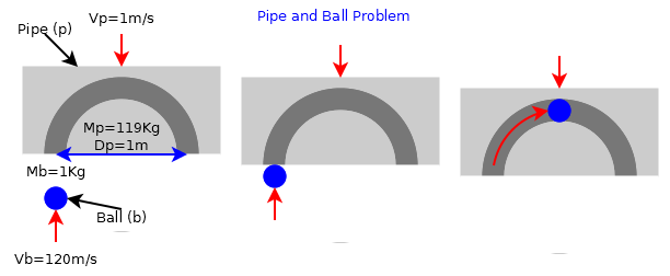 pipeandball-png.png