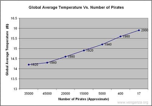 piratesglobalwarming.jpg