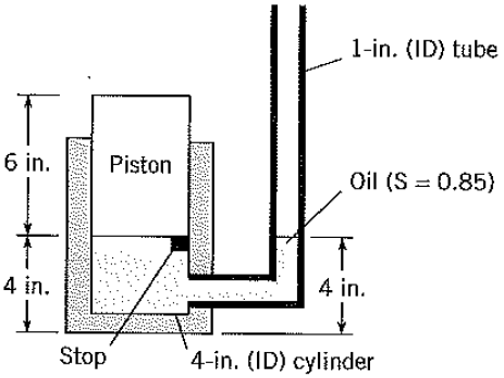 piston-and-oil.png