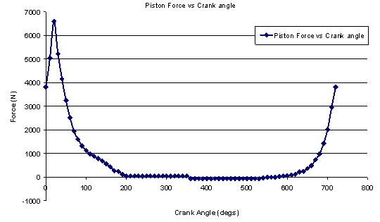 pistonforce-1.jpg
