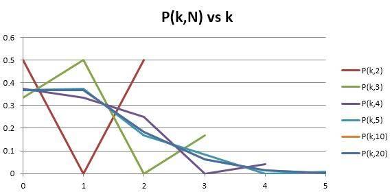 pkN_vs_k.JPG