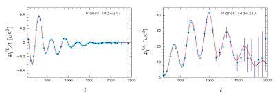Planck%20TE%20and%20EE.jpg