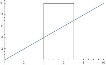 Add a rectangle to a plot to indicate range | Physics Forums