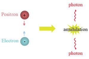 positron-electron.jpg