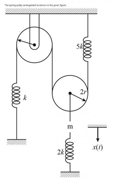 Potential Energy Pulley system.JPG