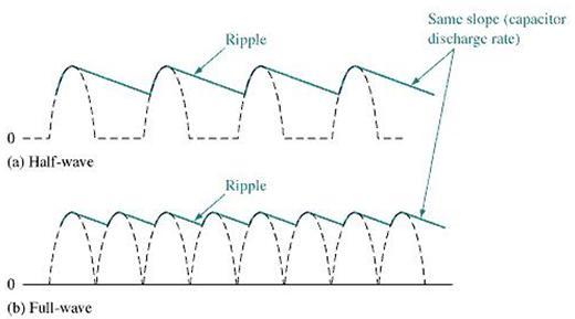 Power+supply+filters+and+regulators2.JPG