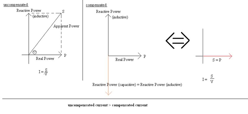 Powerfactorcorrection.jpg