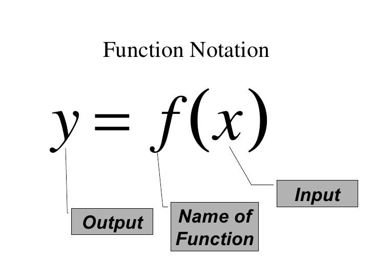 ppt-on-functions-3-728.jpg