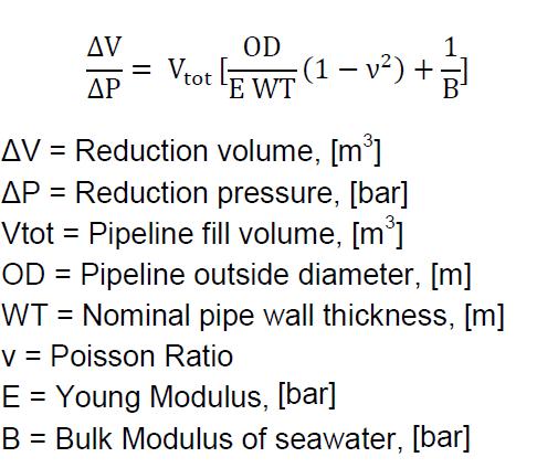 pressure variation 1.png