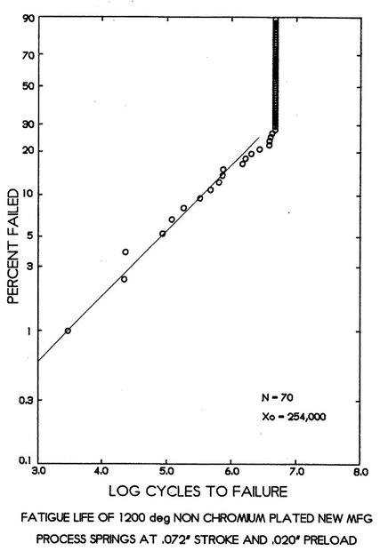 Probability plot.jpg