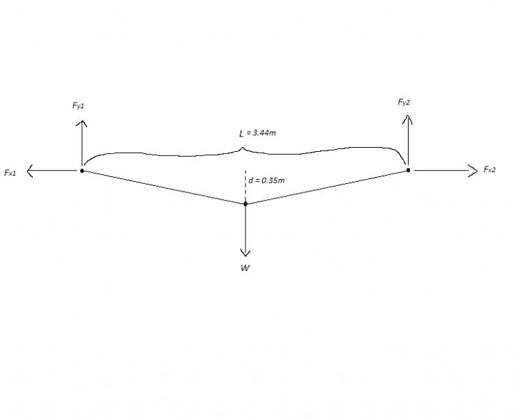 Problem 5.png