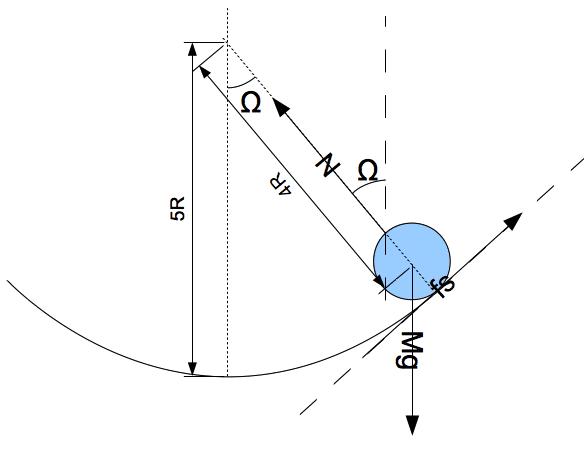 problem-figure-3.png