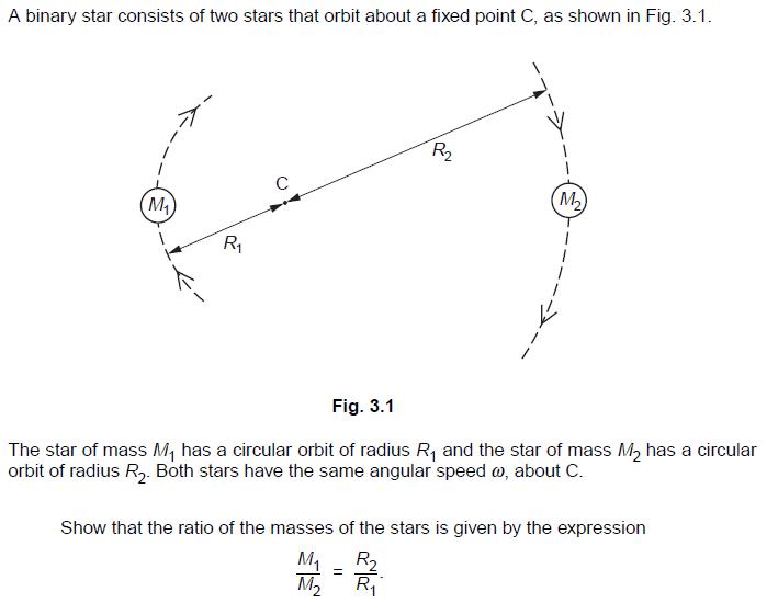 Gravitation problem -- Binary star system | Physics Forums