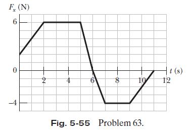 problem63.png